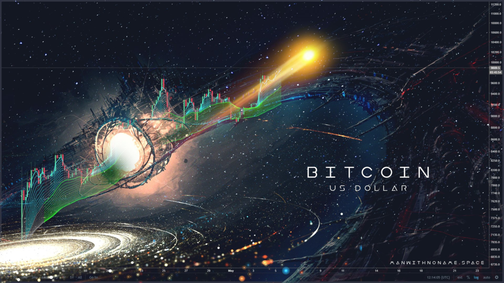 Bitcoin price .... To the Moon... :)