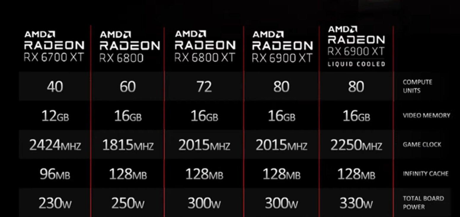AMD-Radeon-RX-6900-XT-LC-Specs2.jpg